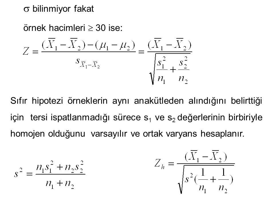  bilinmiyor fakat örnek hacimleri  30 ise : Sıfır hipotezi örneklerin aynı anakütleden alındığını belirttiği için tersi ispatlanmadığı sürece s 1 ve