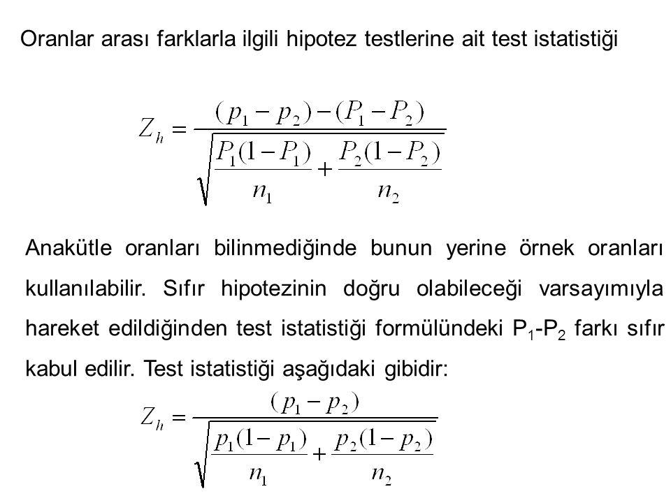 Oranlar arası farklarla ilgili hipotez testlerine ait test istatistiği Anakütle oranları bilinmediğinde bunun yerine örnek oranları kullanılabilir. Sı
