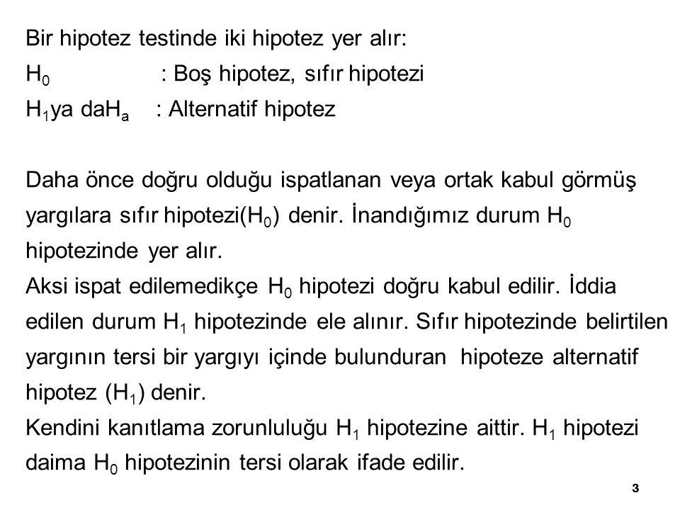 3 Bir hipotez testinde iki hipotez yer alır: H 0 : Boş hipotez, sıfır hipotezi H 1 ya daH a : Alternatif hipotez Daha önce doğru olduğu ispatlanan vey