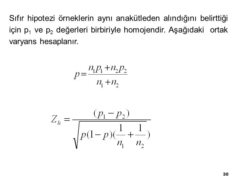 30 Sıfır hipotezi örneklerin aynı anakütleden alındığını belirttiği için p 1 ve p 2 değerleri birbiriyle homojendir. Aşağıdaki ortak varyans hesaplanı