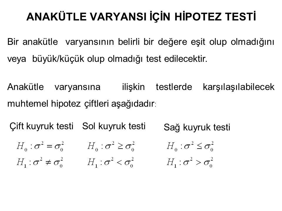 ANAKÜTLE VARYANSI İÇİN HİPOTEZ TESTİ Bir anakütle varyansının belirli bir değere eşit olup olmadığını veya büyük/küçük olup olmadığı test edilecektir.