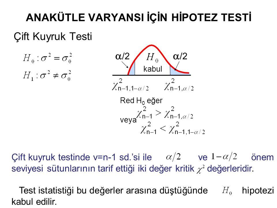 ANAKÜTLE VARYANSI İÇİN HİPOTEZ TESTİ Çift Kuyruk Testi Çift kuyruk testinde v=n-1 sd.'si ile ve önem seviyesi sütunlarının tarif ettiği iki değer krit