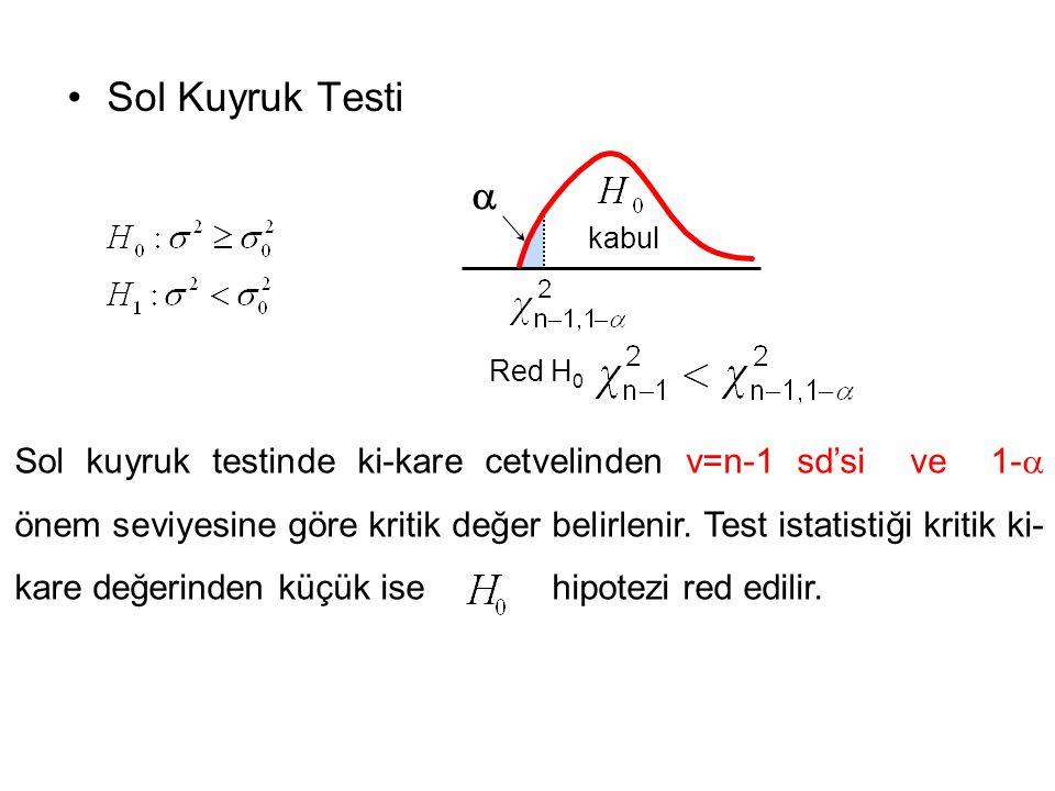 Sol kuyruk testinde ki-kare cetvelinden v=n-1 sd'si ve 1-  önem seviyesine göre kritik değer belirlenir. Test istatistiği kritik ki- kare değerinden