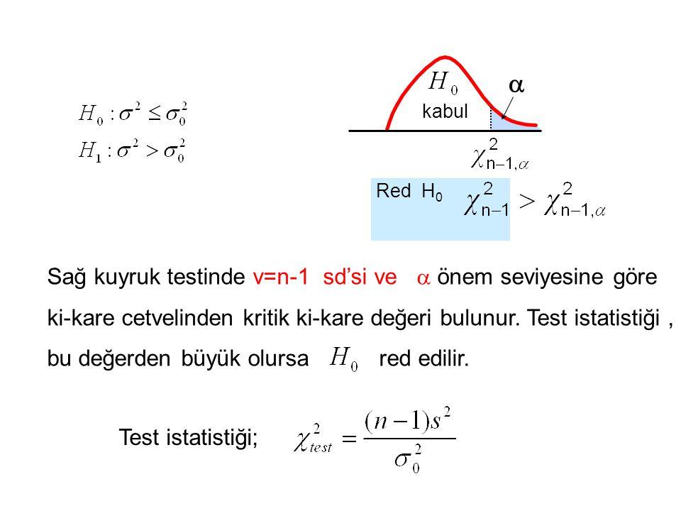 Sağ kuyruk testinde v=n-1 sd'si ve  önem seviyesine göre ki-kare cetvelinden kritik ki-kare değeri bulunur. Test istatistiği, bu değerden büyük olurs