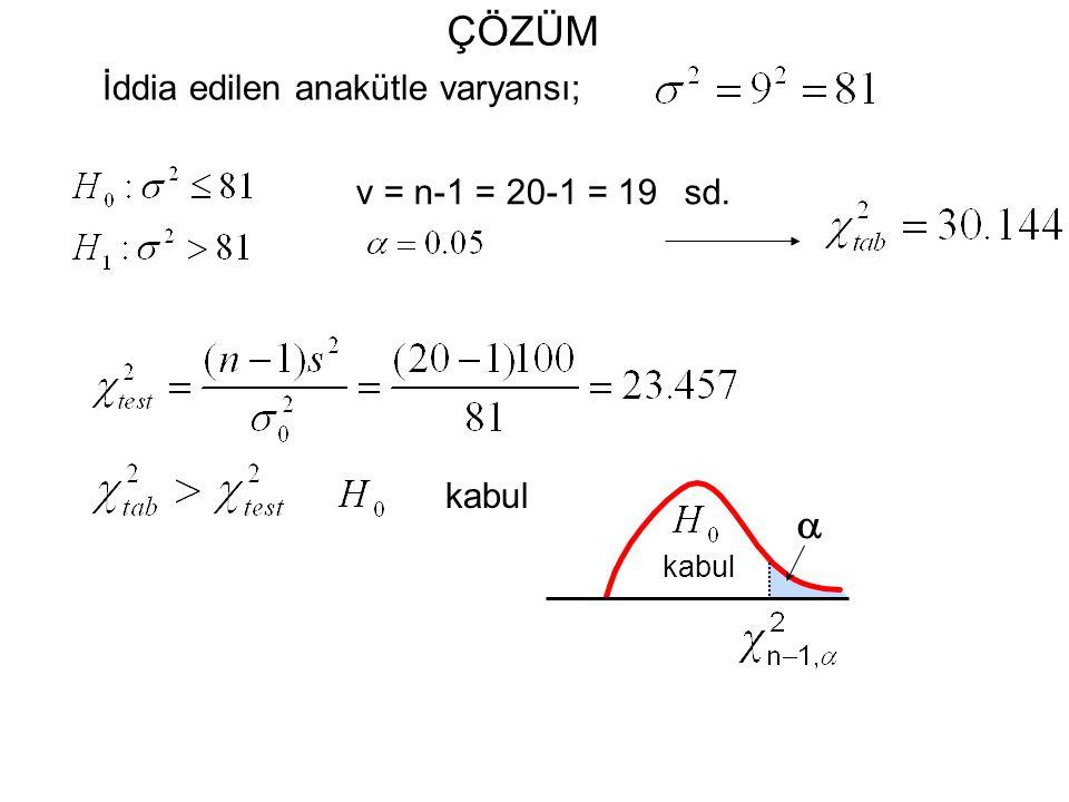 ÇÖZÜM İddia edilen anakütle varyansı; v = n-1 = 20-1 = 19sd. kabul 