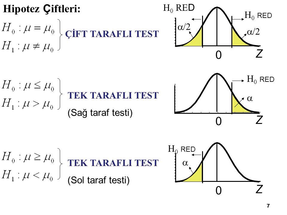 7 Hipotez Ç iftleri: ÇİFT TARAFLI TEST TEK TARAFLI TEST (Sağ taraf testi) 0  Z H 0 RED  /2 Z 0 H 0 RE D  /2 TEK TARAFLI TEST (Sol taraf testi)  Z