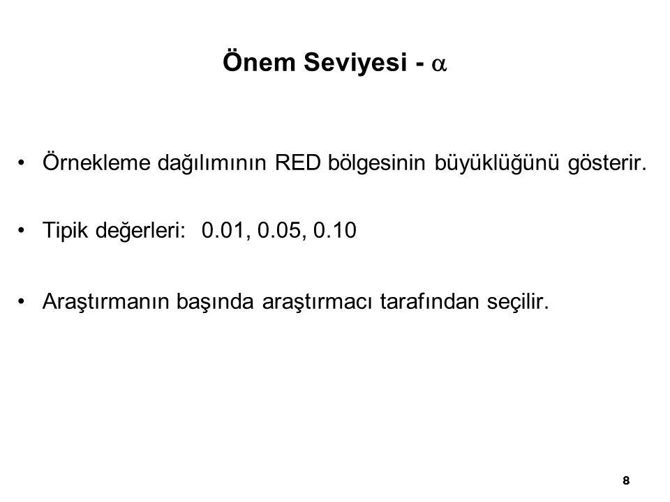 19 Çözüm H 0 :   368 H 1 :  > 368  = 0.05 n = 25 Kritik değer: Test İstatistiği: Karar: Yorum:  =.05 için H 0 hipotezi reddedilemez.
