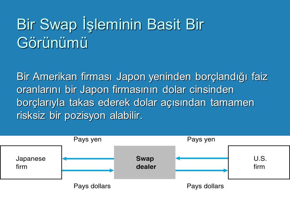 Swap İşlemleri - Devam Ediyor u döviz swapleri bir para biriminden belirlenmiş borçların diğer bir para birimi tarafından belirlenmiş borçların ana miktarı ve faiz ödemelerinin takas edilmesi işlemidir.