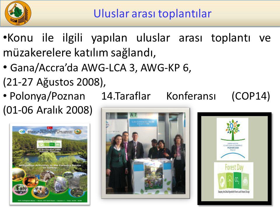 Uluslar arası toplantılar 15 Almanya/Bonn, AWG-LCA, AWG-KP (29 Mart-08 Nisan 2009), Almanya/Bonn, SBSTA-30, SBI-30, AWG-LCA 6, AWG-KP 8, (01-12 Haziran 2009)