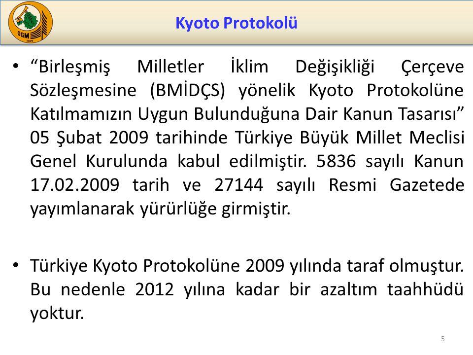 Birleşmiş Milletler İklim Değişikliği Çerçeve Sözleşmesine (BMİDÇS) yönelik Kyoto Protokolüne Katılmamızın Uygun Bulunduğuna Dair Kanun Tasarısı 05 Şubat 2009 tarihinde Türkiye Büyük Millet Meclisi Genel Kurulunda kabul edilmiştir.