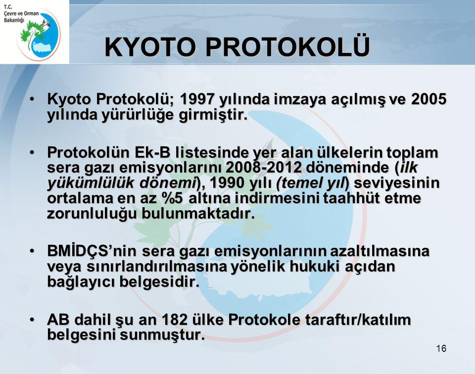 16 KYOTO PROTOKOLÜ Kyoto Protokolü; 1997 yılında imzaya açılmış ve 2005 yılında yürürlüğe girmiştir.Kyoto Protokolü; 1997 yılında imzaya açılmış ve 20