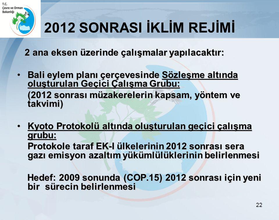 22 2012 SONRASI İKLİM REJİMİ 2 ana eksen üzerinde çalışmalar yapılacaktır: 2 ana eksen üzerinde çalışmalar yapılacaktır: Bali eylem planı çerçevesinde