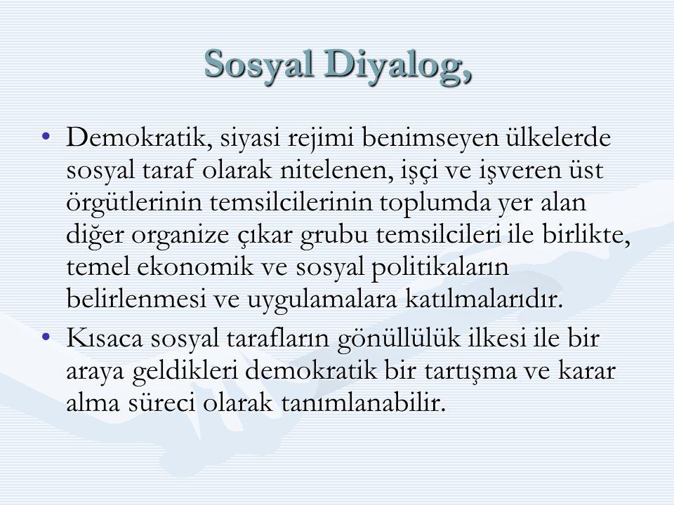 Sosyal Diyalog, Demokratik, siyasi rejimi benimseyen ülkelerde sosyal taraf olarak nitelenen, işçi ve işveren üst örgütlerinin temsilcilerinin toplumd