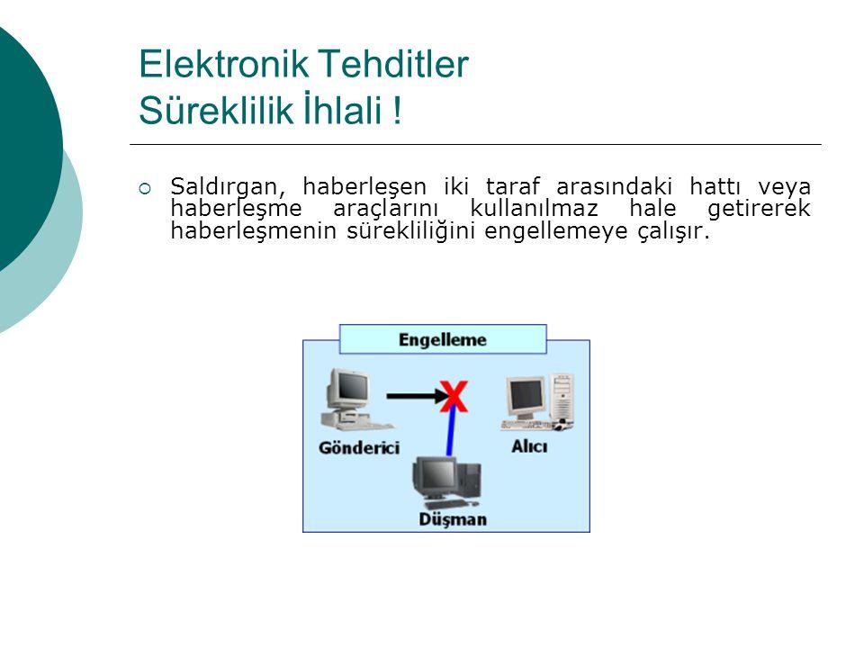 Elektronik Tehditler Süreklilik İhlali .