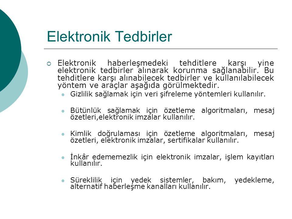 Elektronik Tedbirler  Elektronik haberleşmedeki tehditlere karşı yine elektronik tedbirler alınarak korunma sağlanabilir.