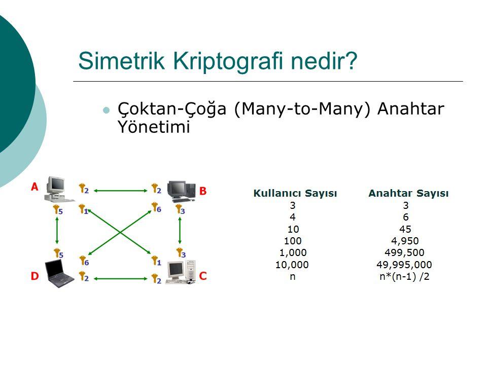 Simetrik Kriptografi nedir? Çoktan-Çoğa (Many-to-Many) Anahtar Yönetimi