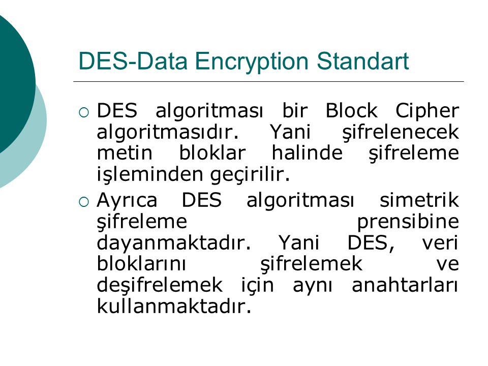 DES-Data Encryption Standart  DES algoritması bir Block Cipher algoritmasıdır.