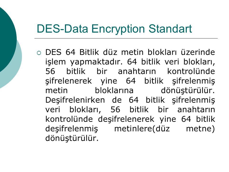 DES-Data Encryption Standart  DES 64 Bitlik düz metin blokları üzerinde işlem yapmaktadır.