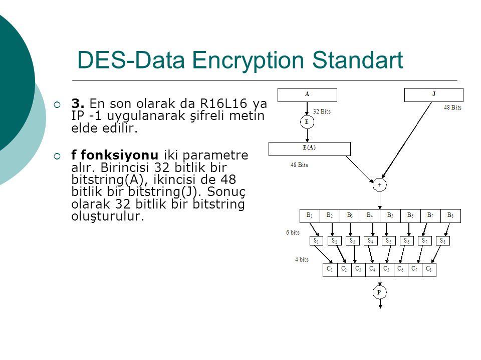 DES-Data Encryption Standart  3.