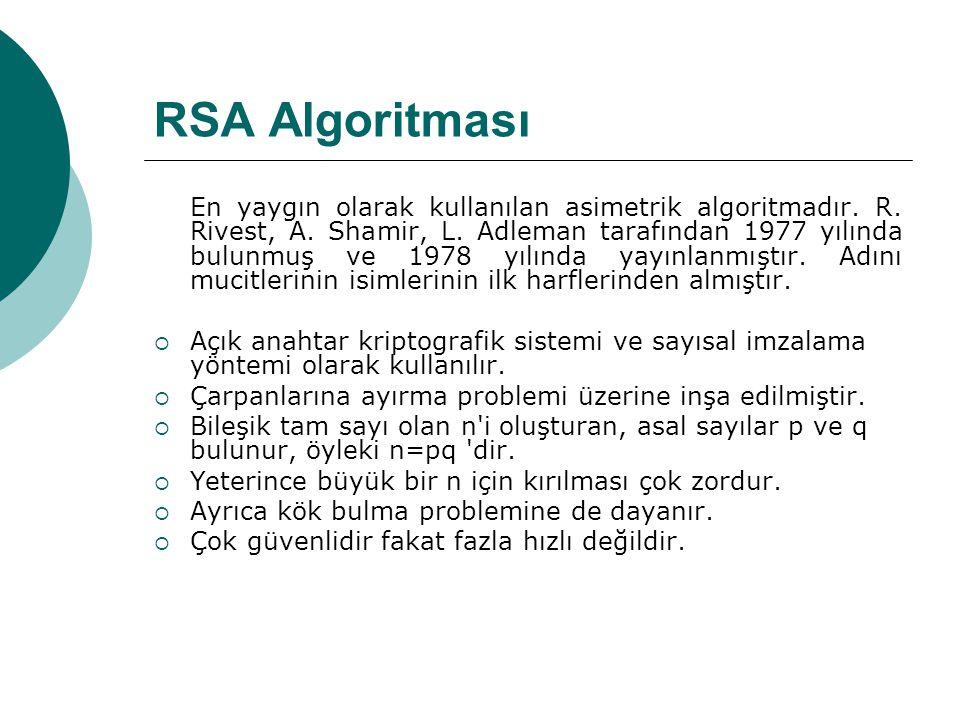 RSA Algoritması En yaygın olarak kullanılan asimetrik algoritmadır.