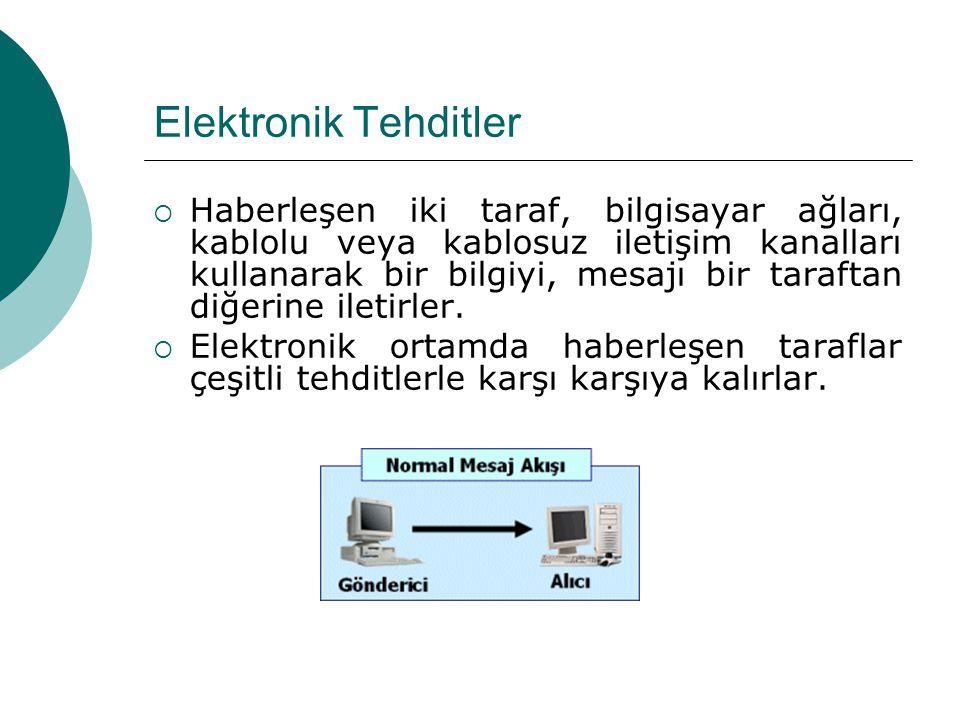 Elektronik Tehditler  Haberleşen iki taraf, bilgisayar ağları, kablolu veya kablosuz iletişim kanalları kullanarak bir bilgiyi, mesajı bir taraftan diğerine iletirler.