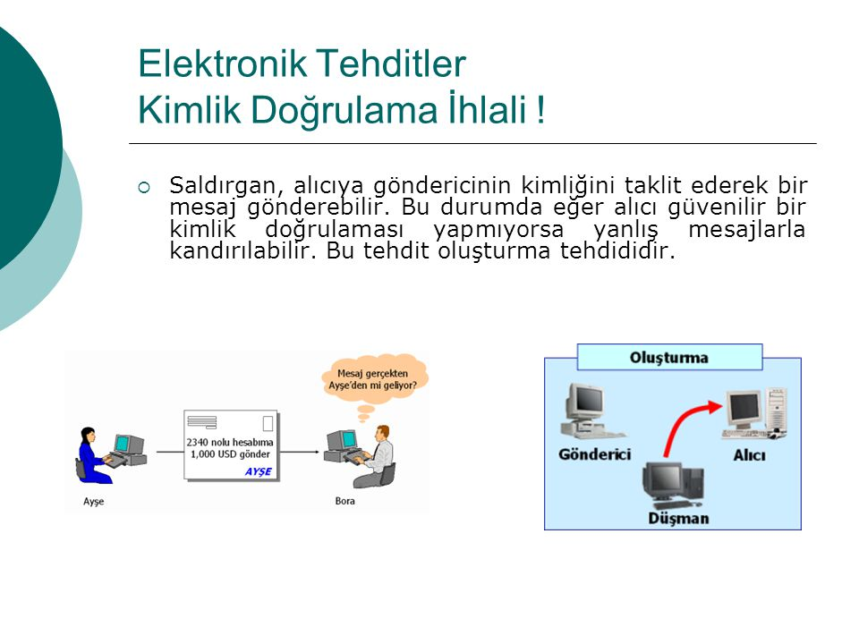 Elektronik Tehditler Kimlik Doğrulama İhlali .