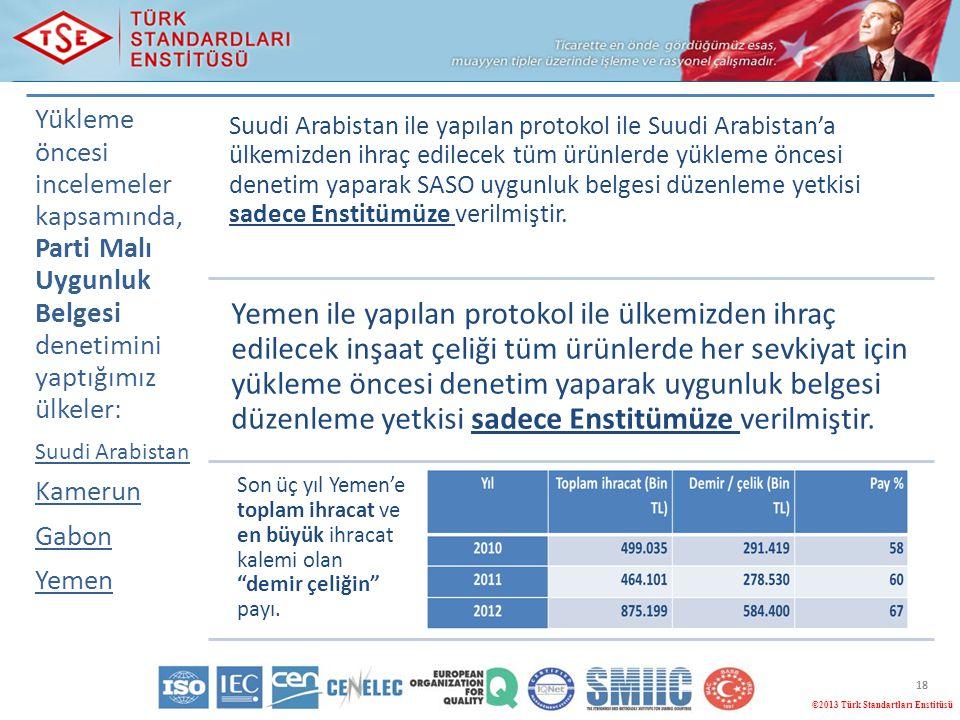 18 ©2013 Türk Standartları Enstitüsü Yükleme öncesi incelemeler kapsamında, Parti Malı Uygunluk Belgesi denetimini yaptığımız ülkeler: Suudi Arabistan