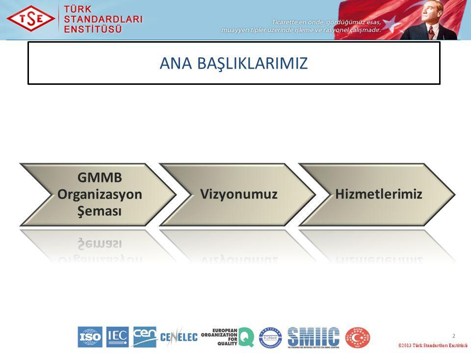 2 ANA BAŞLIKLARIMIZ ©2013 Türk Standartları Enstitüsü GMMB Organizasyon Şeması VizyonumuzHizmetlerimiz