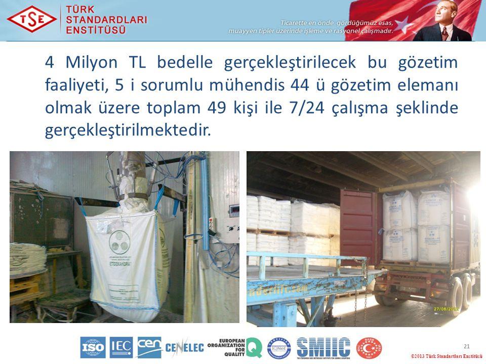 ©2013 Türk Standartları Enstitüsü 21 4 Milyon TL bedelle gerçekleştirilecek bu gözetim faaliyeti, 5 i sorumlu mühendis 44 ü gözetim elemanı olmak üzer