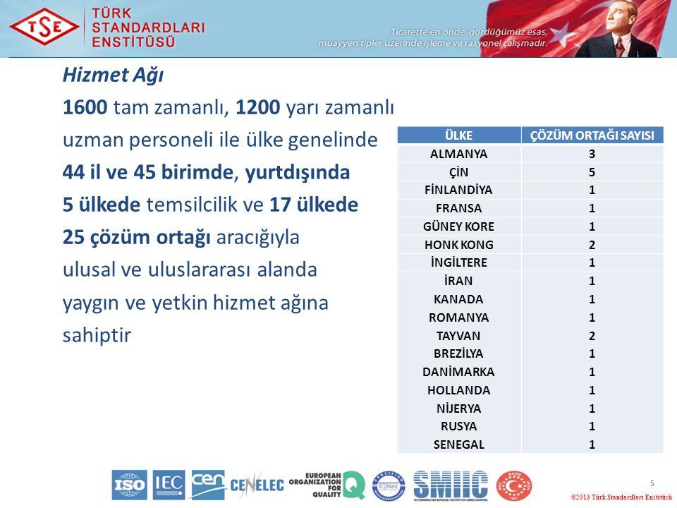 ©2013 Türk Standardları Enstitüsü 5 Hizmet Ağı 1600 tam zamanlı, 1200 yarı zamanlı uzman personeli ile ülke genelinde 44 il ve 45 birimde, yurtdışında