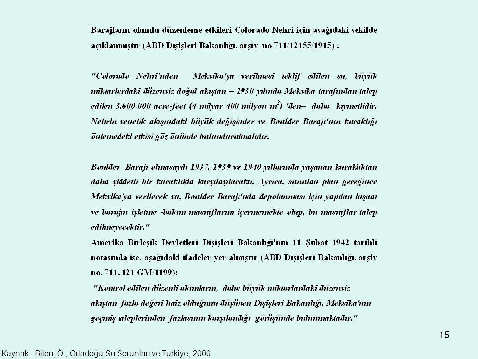 15 Kaynak : Bilen, Ö., Ortadoğu Su Sorunları ve Türkiye, 2000
