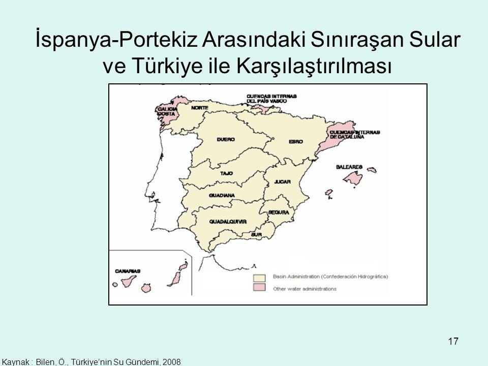 17 İspanya-Portekiz Arasındaki Sınıraşan Sular ve Türkiye ile Karşılaştırılması Kaynak : Bilen, Ö., Türkiye'nin Su Gündemi, 2008