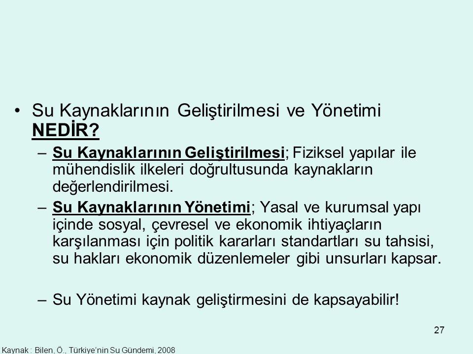27 Su Kaynaklarının Geliştirilmesi ve Yönetimi NEDİR.