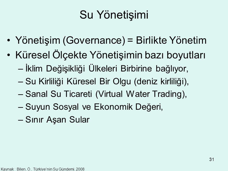 31 Su Yönetişimi Yönetişim (Governance) = Birlikte Yönetim Küresel Ölçekte Yönetişimin bazı boyutları –İklim Değişikliği Ülkeleri Birbirine bağlıyor, –Su Kirliliği Küresel Bir Olgu (deniz kirliliği), –Sanal Su Ticareti (Virtual Water Trading), –Suyun Sosyal ve Ekonomik Değeri, –Sınır Aşan Sular Kaynak : Bilen, Ö., Türkiye'nin Su Gündemi, 2008