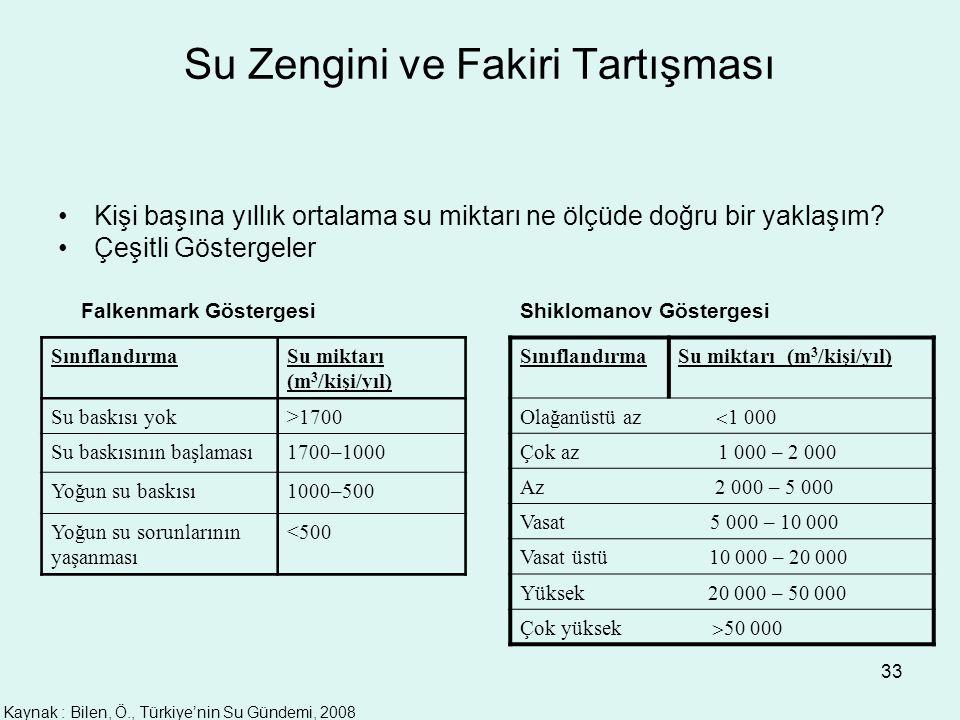 33 Su Zengini ve Fakiri Tartışması Kişi başına yıllık ortalama su miktarı ne ölçüde doğru bir yaklaşım? Çeşitli Göstergeler SınıflandırmaSu miktarı (m