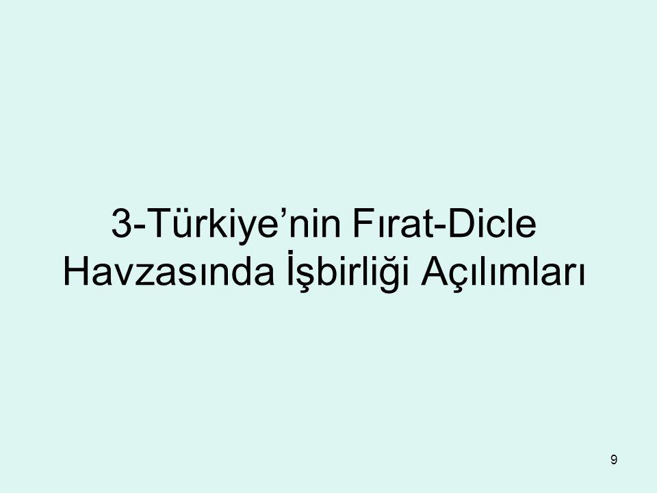 9 3-Türkiye'nin Fırat-Dicle Havzasında İşbirliği Açılımları
