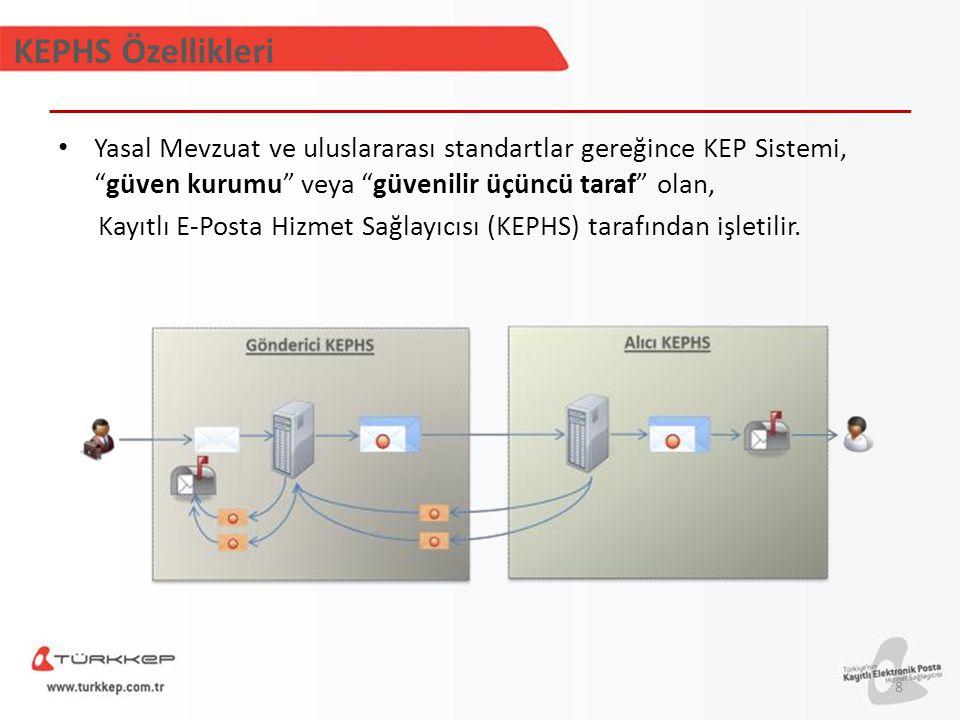 """KEPHS Özellikleri Yasal Mevzuat ve uluslararası standartlar gereğince KEP Sistemi, """"güven kurumu"""" veya """"güvenilir üçüncü taraf"""" olan, Kayıtlı E-Posta"""
