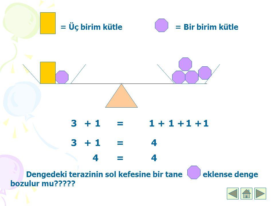 = Üç birim kütle = Bir birim kütle Dengedeki terazinin sol kefesine bir tane eklense denge bozulur mu????? 3+11111=+++ 3+1=4 =44