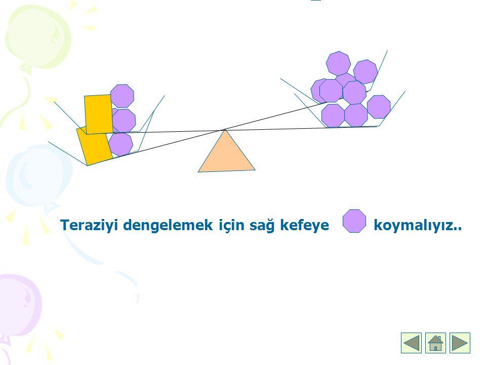Kazanımlar: 1.Eşitliğin korunumunu modelle gösterir ve açıklar.