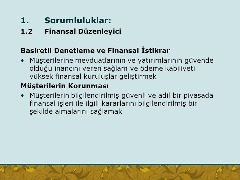 1. Sorumluluklar: 1.2 Finansal Düzenleyici Basiretli Denetleme ve Finansal İstikrar Müşterilerine mevduatlarının ve yatırımlarının güvende olduğu inan