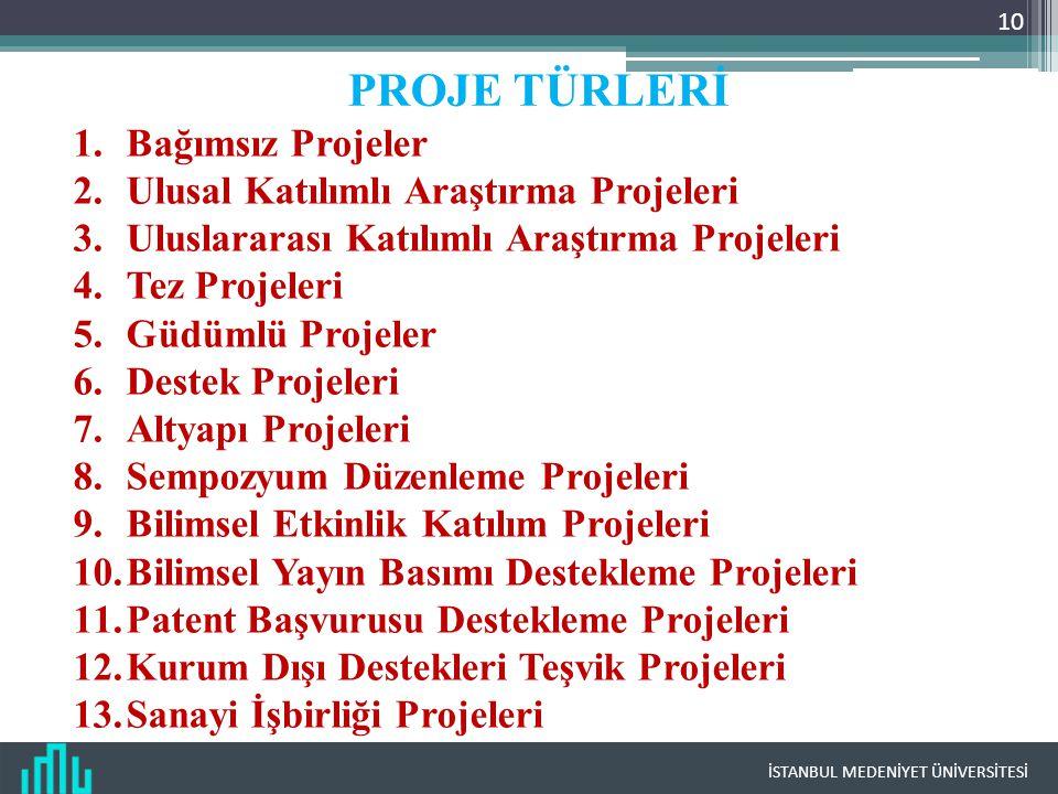 İSTANBUL MEDENİYET ÜNİVERSİTESİ 10 PROJE TÜRLERİ 1.Bağımsız Projeler 2.Ulusal Katılımlı Araştırma Projeleri 3.Uluslararası Katılımlı Araştırma Projeleri 4.Tez Projeleri 5.Güdümlü Projeler 6.Destek Projeleri 7.Altyapı Projeleri 8.Sempozyum Düzenleme Projeleri 9.Bilimsel Etkinlik Katılım Projeleri 10.Bilimsel Yayın Basımı Destekleme Projeleri 11.Patent Başvurusu Destekleme Projeleri 12.Kurum Dışı Destekleri Teşvik Projeleri 13.Sanayi İşbirliği Projeleri