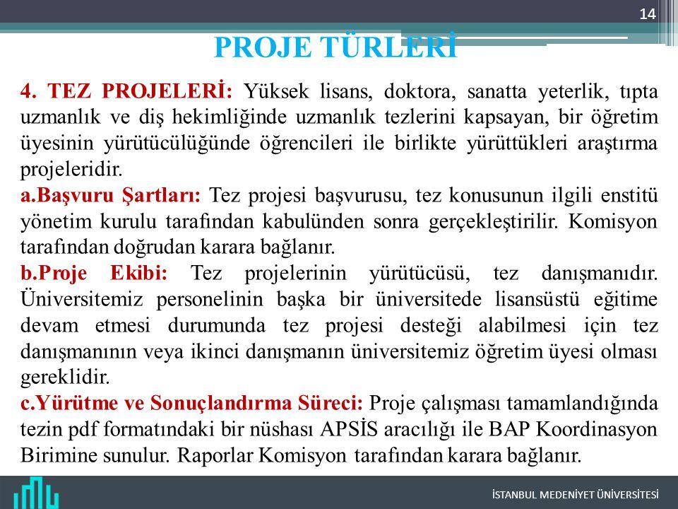 İSTANBUL MEDENİYET ÜNİVERSİTESİ 14 PROJE TÜRLERİ 4.