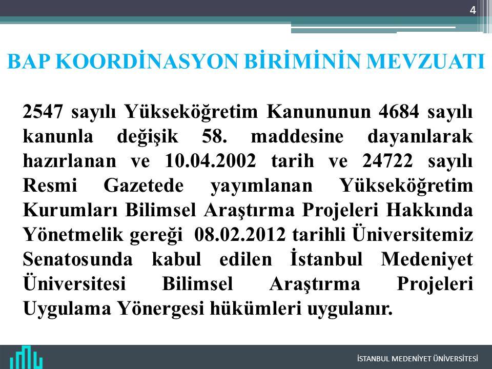 İSTANBUL MEDENİYET ÜNİVERSİTESİ 4 2547 sayılı Yükseköğretim Kanununun 4684 sayılı kanunla değişik 58. maddesine dayanılarak hazırlanan ve 10.04.2002 t