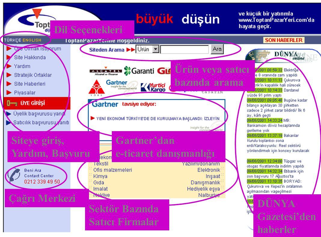 11 Ürün veya satıcı bazında arama DÜNYA Gazetesi'den haberler Sektör Bazında Satıcı Firmalar Gartner'dan e-ticaret danışmanlığı Siteye giriş, Yardım, Başvuru Dil Seçenekleri Çağrı Merkezi