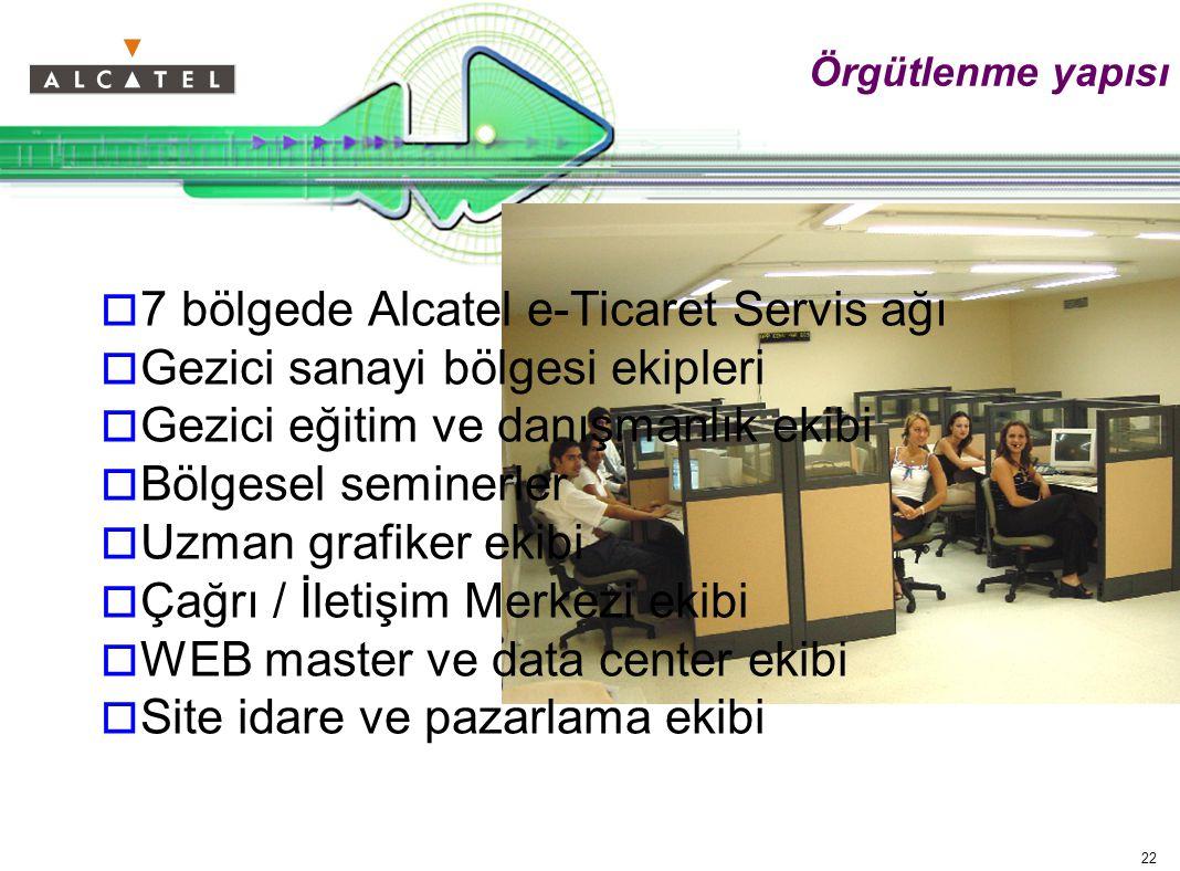 22 Örgütlenme yapısı  7 bölgede Alcatel e-Ticaret Servis ağı  Gezici sanayi bölgesi ekipleri  Gezici eğitim ve danışmanlık ekibi  Bölgesel seminerler  Uzman grafiker ekibi  Çağrı / İletişim Merkezi ekibi  WEB master ve data center ekibi  Site idare ve pazarlama ekibi