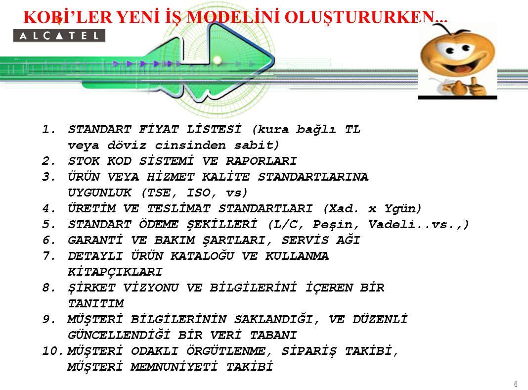 6 KOBİ'LER YENİ İŞ MODELİNİ OLUŞTURURKEN...