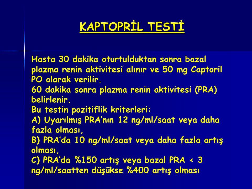 KAPTOPRİL TESTİ Hasta 30 dakika oturtulduktan sonra bazal plazma renin aktivitesi alınır ve 50 mg Captoril PO olarak verilir. 60 dakika sonra plazma r