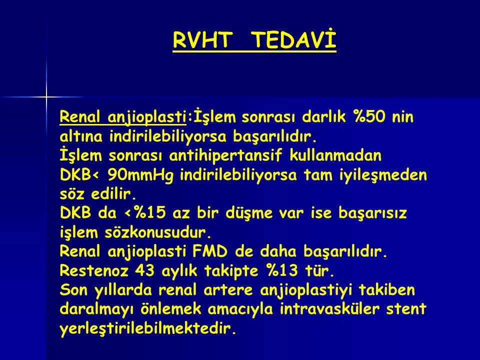 RVHT TEDAVİ Renal anjioplasti:İşlem sonrası darlık %50 nin altına indirilebiliyorsa başarılıdır. İşlem sonrası antihipertansif kullanmadan DKB< 90mmHg