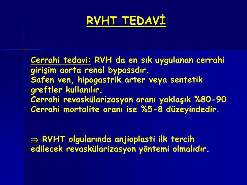 RVHT TEDAVİ Cerrahi tedavi: RVH da en sık uygulanan cerrahi girişim aorta renal bypassdır. Safen ven, hipogastrik arter veya sentetik greftler kullanı