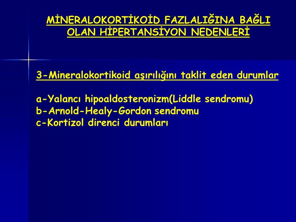 MİNERALOKORTİKOİD FAZLALIĞINA BAĞLI OLAN HİPERTANSİYON NEDENLERİ 3-Mineralokortikoid aşırılığını taklit eden durumlar a-Yalancı hipoaldosteronizm(Lidd